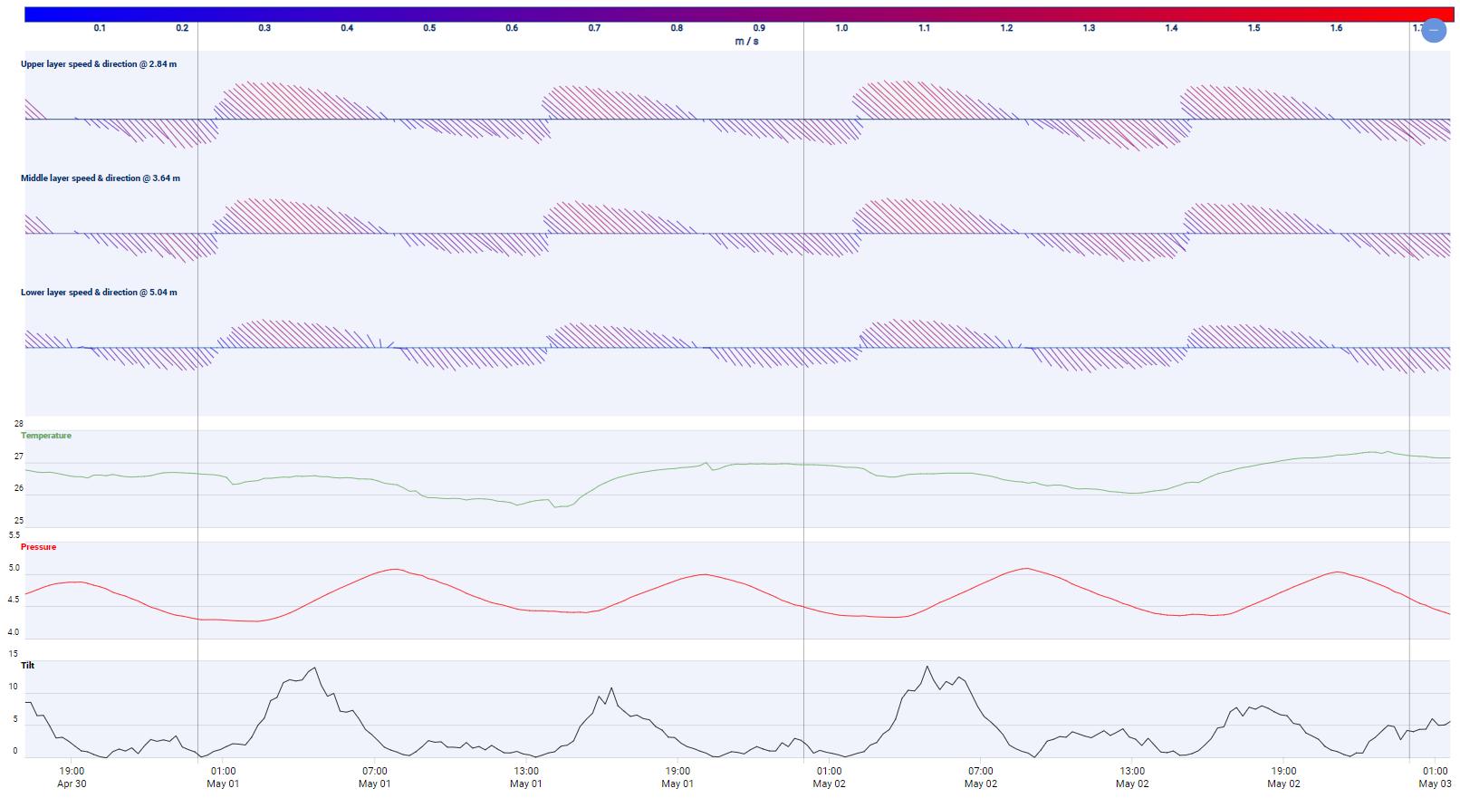 MMF Data Screenshot