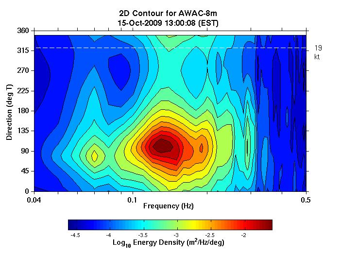 contour2d_awac03.png#asset:7927