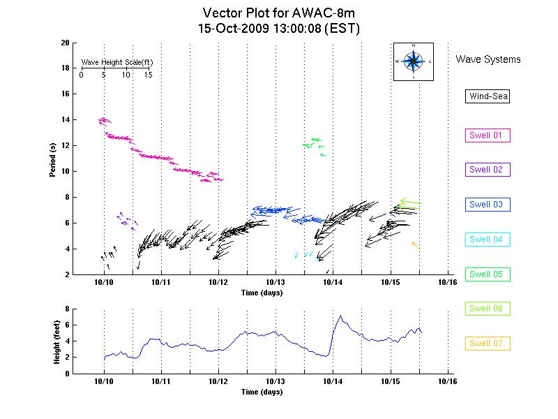 waveVector_awac03.png#asset:7929